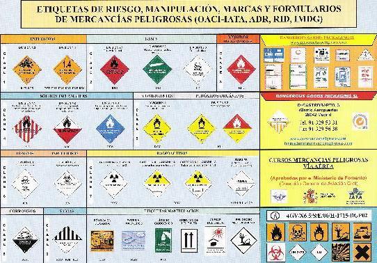 clases etiquetas mercancias peligrosas